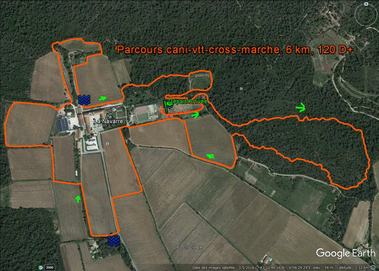 parcours canicross